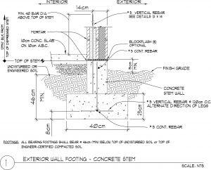 Foundation Waterproofing Orlando